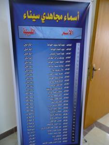 قائمة تضم بعض اسماء مجاهدى سيناء
