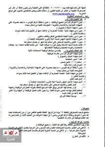 مطلوب معلمين فى ادارة بئر العبد بشمال سيناء